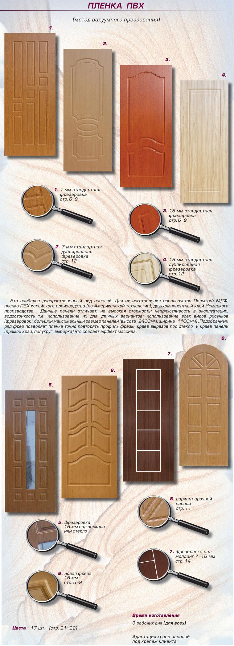 стальные двери с пленкой пвх